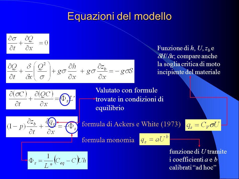 Equazioni del modello formula di Ackers e White (1973) formula monomia Funzione di h, U, z b e H/ x; compare anche la soglia critica di moto incipient