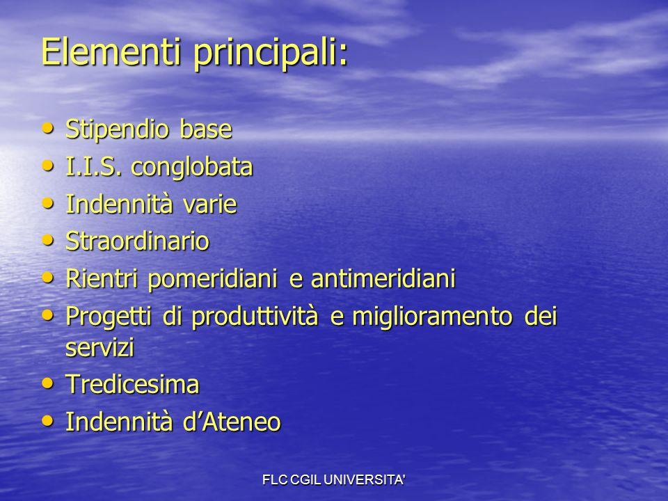 FLC CGIL UNIVERSITA' Elementi principali: Stipendio base I.I.S. conglobata Indennità varie Straordinario Rientri pomeridiani e antimeridiani Progetti