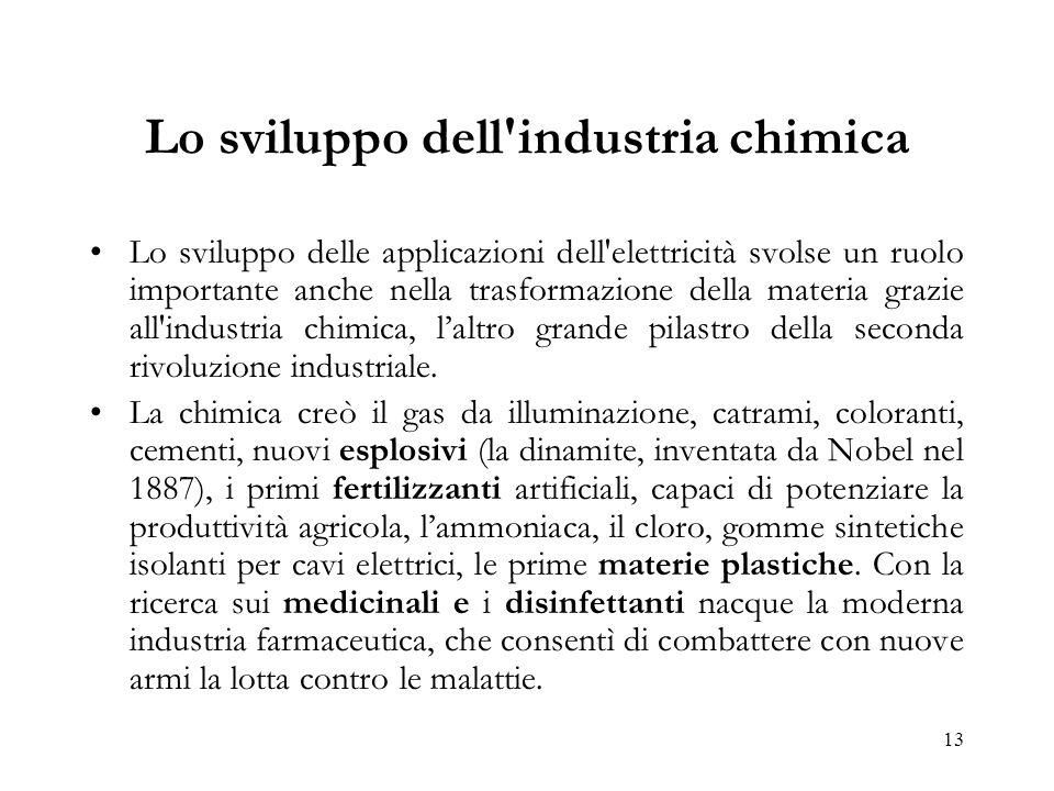 13 Lo sviluppo dell'industria chimica Lo sviluppo delle applicazioni dell'elettricità svolse un ruolo importante anche nella trasformazione della mate