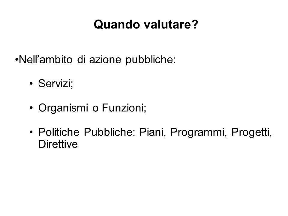 Nellambito di azione pubbliche: Servizi; Organismi o Funzioni; Politiche Pubbliche: Piani, Programmi, Progetti, Direttive Quando valutare