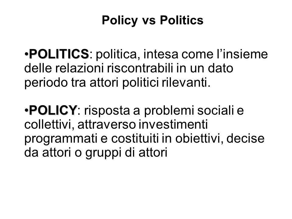 POLITICSPOLITICS: politica, intesa come linsieme delle relazioni riscontrabili in un dato periodo tra attori politici rilevanti.