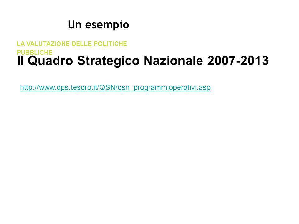 LA VALUTAZIONE DELLE POLITICHE PUBBLICHE Il Quadro Strategico Nazionale 2007-2013 Un esempio http://www.dps.tesoro.it/QSN/qsn_programmioperativi.asp