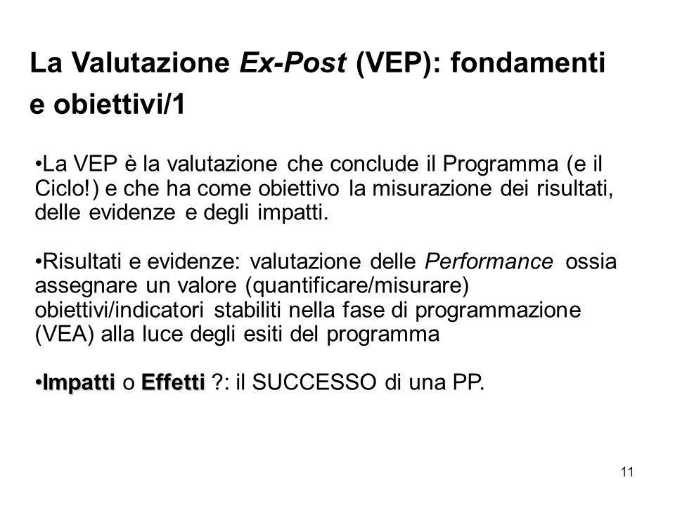 11 La VEP è la valutazione che conclude il Programma (e il Ciclo!) e che ha come obiettivo la misurazione dei risultati, delle evidenze e degli impatt