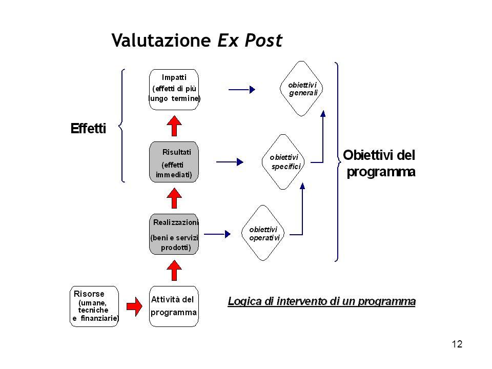 12 Valutazione Ex Post