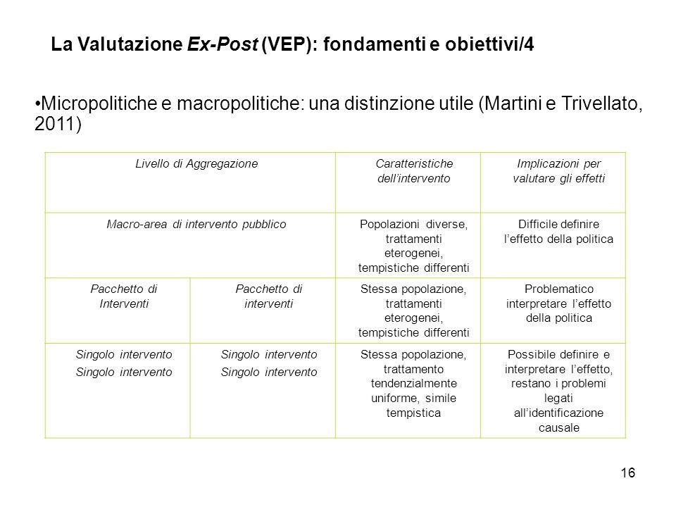 16 Micropolitiche e macropolitiche: una distinzione utile (Martini e Trivellato, 2011) La Valutazione Ex-Post (VEP): fondamenti e obiettivi/4 Livello