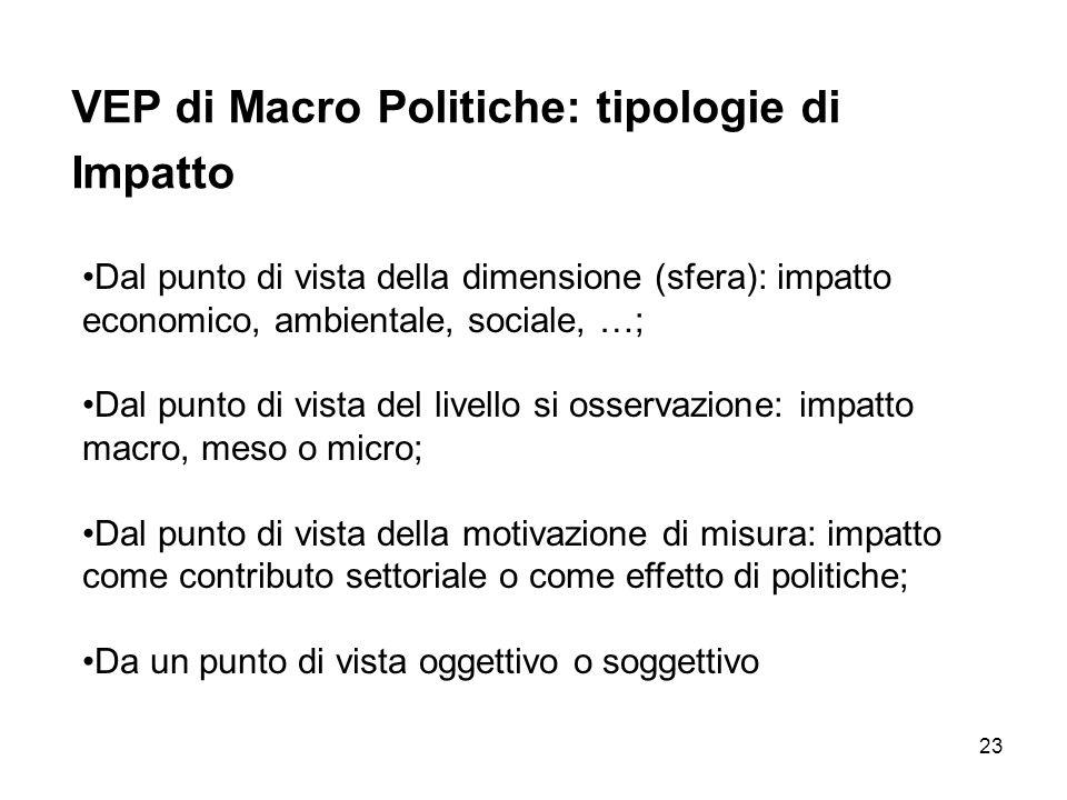 23 VEP di Macro Politiche: tipologie di Impatto Dal punto di vista della dimensione (sfera): impatto economico, ambientale, sociale, …; Dal punto di v