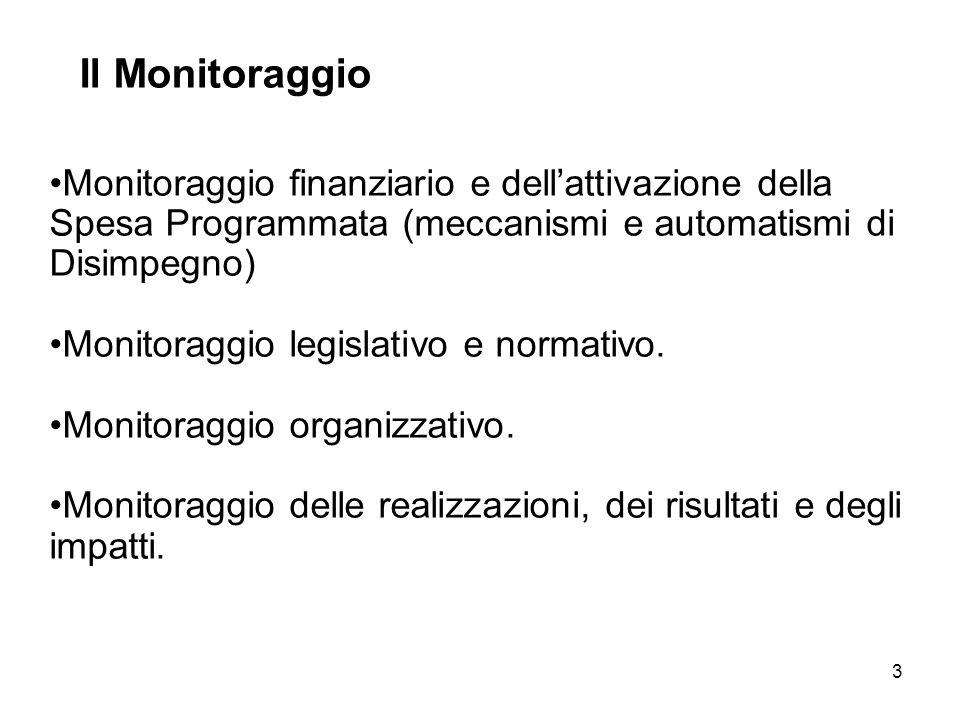 3 Monitoraggio finanziario e dellattivazione della Spesa Programmata (meccanismi e automatismi di Disimpegno) Monitoraggio legislativo e normativo. Mo