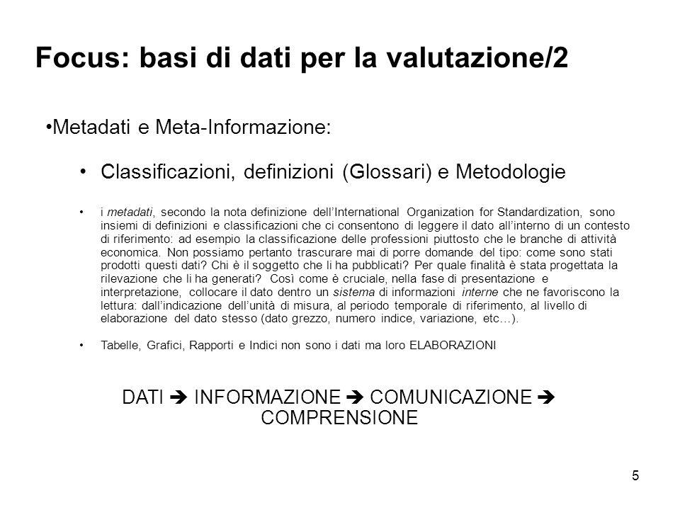 5 Metadati e Meta-Informazione: Classificazioni, definizioni (Glossari) e Metodologie i metadati, secondo la nota definizione dellInternational Organi