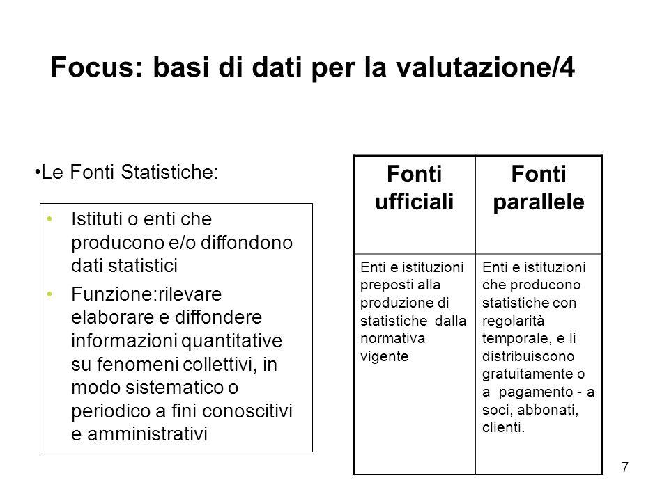 7 Le Fonti Statistiche: Focus: basi di dati per la valutazione/4 Fonti ufficiali Fonti parallele Enti e istituzioni preposti alla produzione di statis