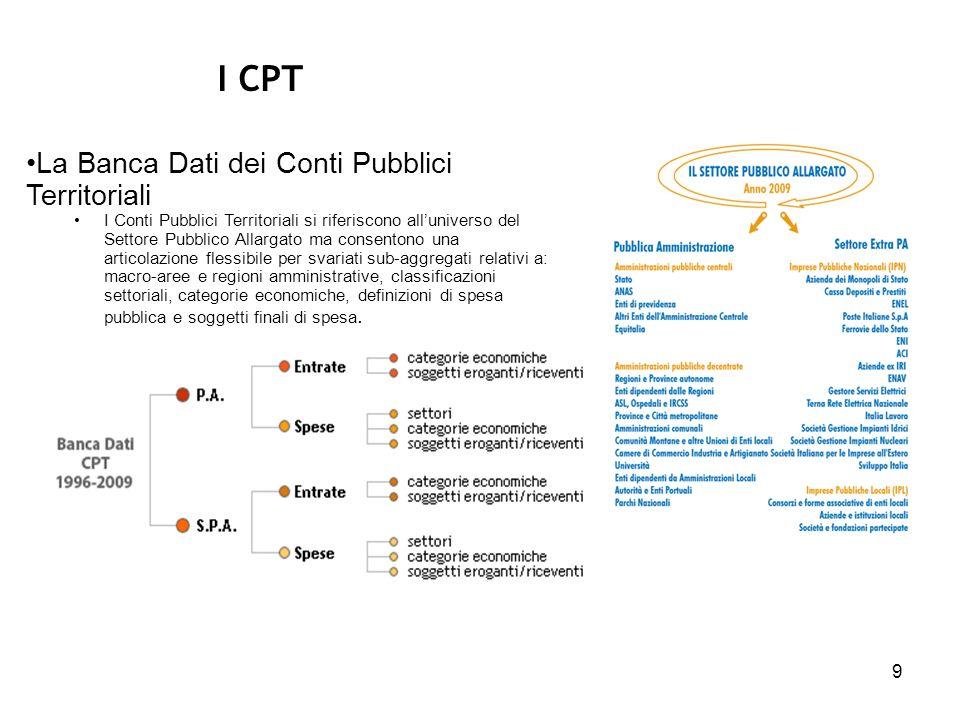 9 La Banca Dati dei Conti Pubblici Territoriali I Conti Pubblici Territoriali si riferiscono alluniverso del Settore Pubblico Allargato ma consentono