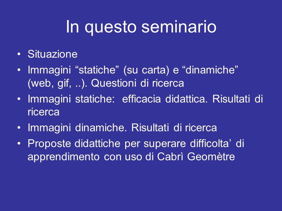 In questo seminario Situazione Immagini statiche (su carta) e dinamiche (web, gif,..). Questioni di ricerca Immagini statiche: efficacia didattica. Ri