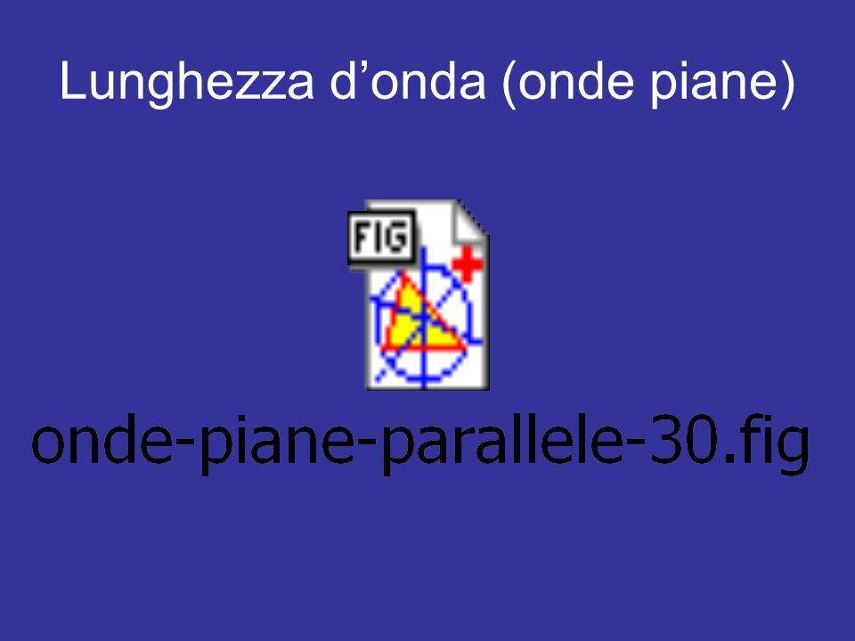 Lunghezza donda (onde piane)