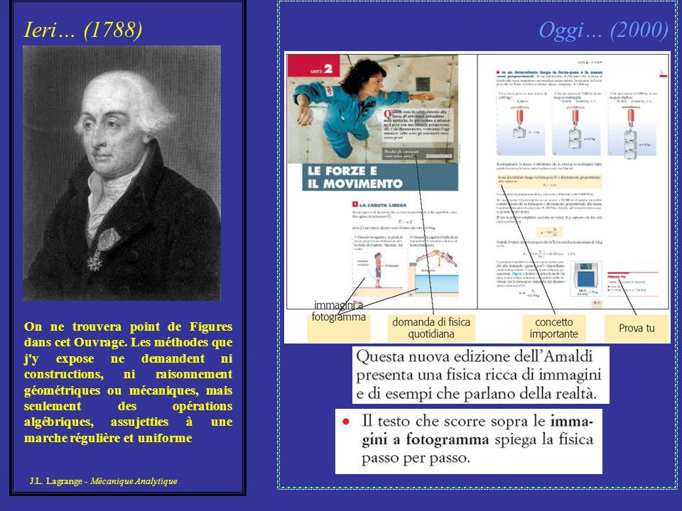 Ieri… (1788) On ne trouvera point de Figures dans cet Ouvrage. Les méthodes que j'y expose ne demandent ni constructions, ni raisonnement géométriques