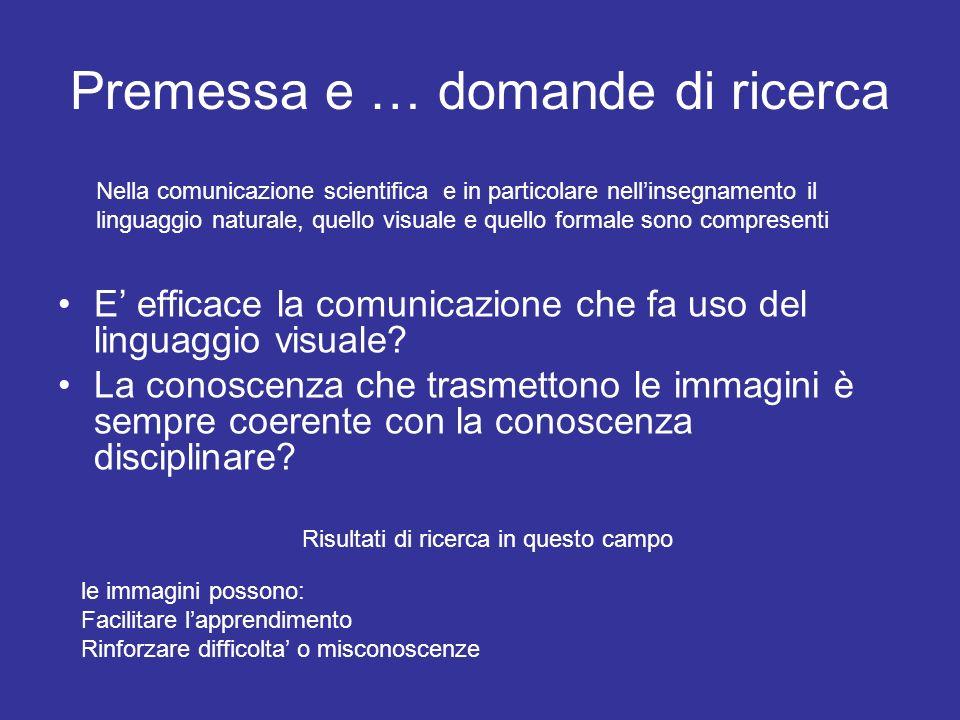 Premessa e … domande di ricerca E efficace la comunicazione che fa uso del linguaggio visuale? La conoscenza che trasmettono le immagini è sempre coer