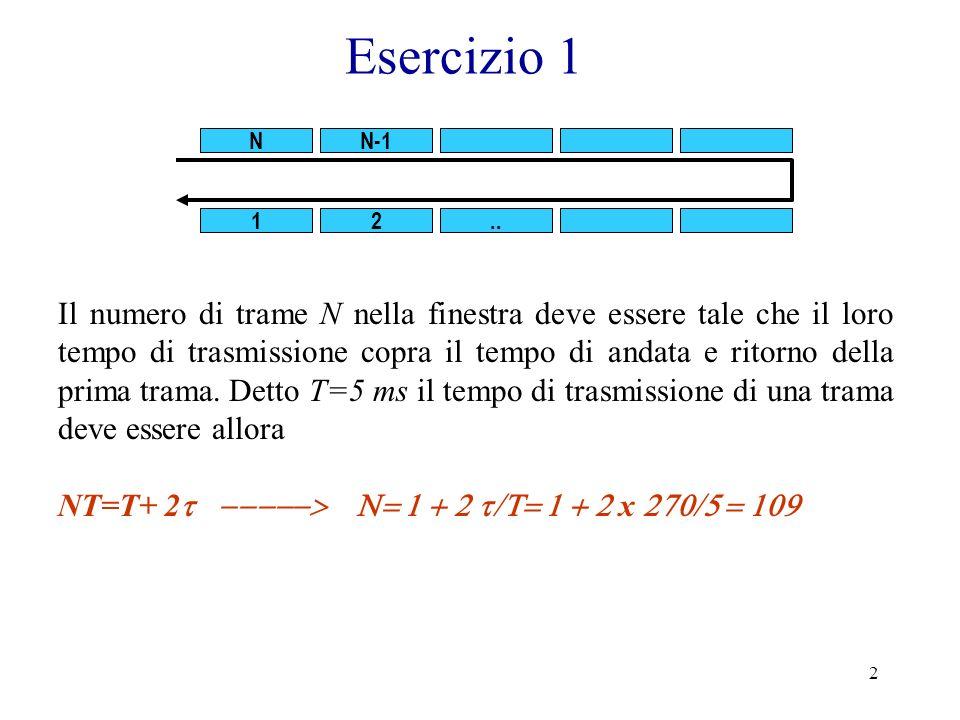 3 Esercizio 1 Lefficienza del meccanismo Stop and Wait si calcola così: Trasmetto 1 pacchetto (durata T=5 ms) ogni Efficienza: Il che equivale ad un ritmo di trasmissione di: 18.348 kbit/s