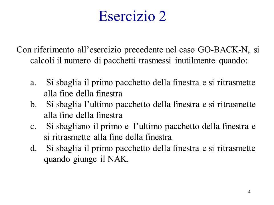 4 Esercizio 2 Con riferimento allesercizio precedente nel caso GO-BACK-N, si calcoli il numero di pacchetti trasmessi inutilmente quando: a. Si sbagli