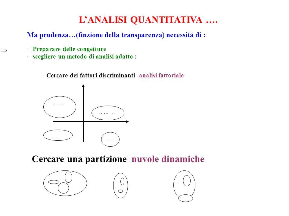 - cercare delle inferenze, una genesi analisi implicativa - cercare una tipologia classificazione gerarchica