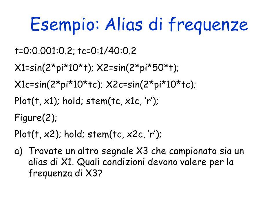 Esercizio 3 Scrivete uno script per la visualizzazione del fenomeno di Gibbs: lo script deve graficare lo sviluppo in serie di unonda quadra con n armoniche e frequenza f: function[s]=quadra(f, N); ( N.B.