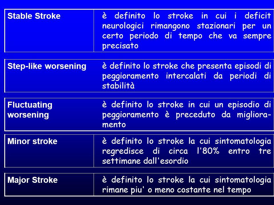 è definito lo stroke che presenta episodi di peggioramento intercalati da periodi di stabilità Step-like worsening è definito lo stroke in cui un epis
