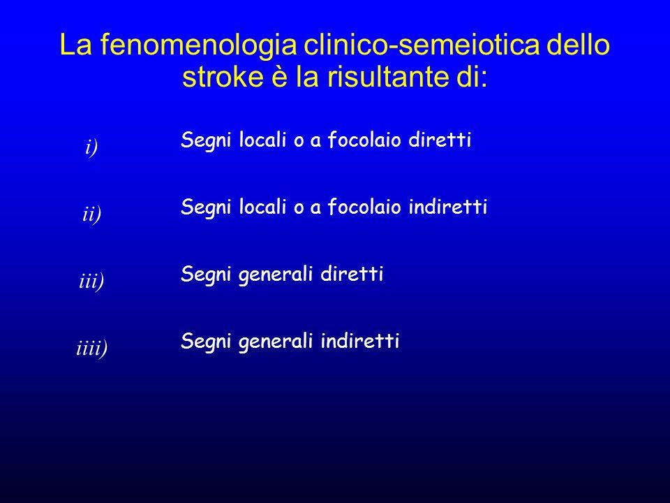 La fenomenologia clinico-semeiotica dello stroke è la risultante di: i) Segni locali o a focolaio diretti ii) Segni locali o a focolaio indiretti iii)