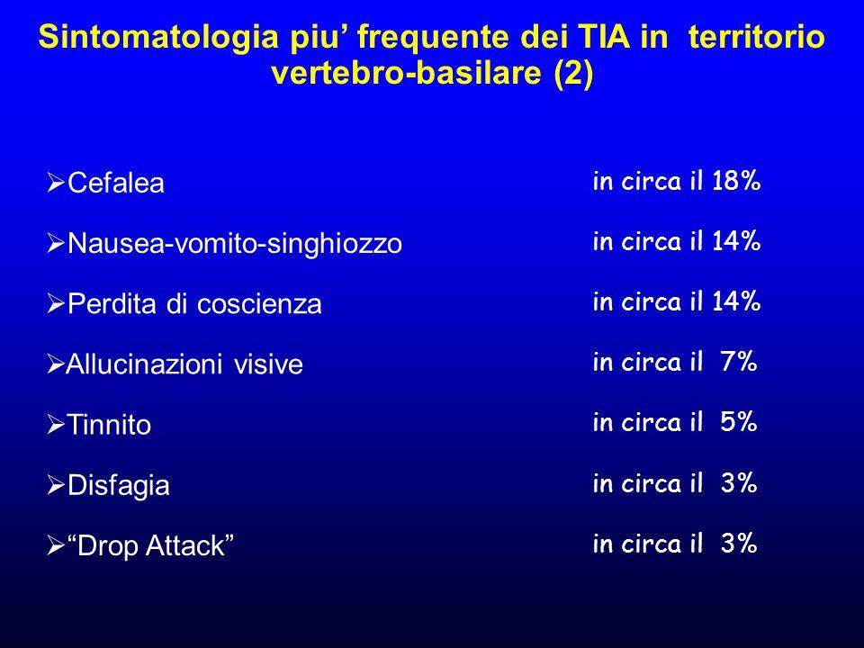 Cefalea in circa il 18% Nausea-vomito-singhiozzo in circa il 14% Perdita di coscienza in circa il 14% Allucinazioni visive in circa il 7% Tinnito in c