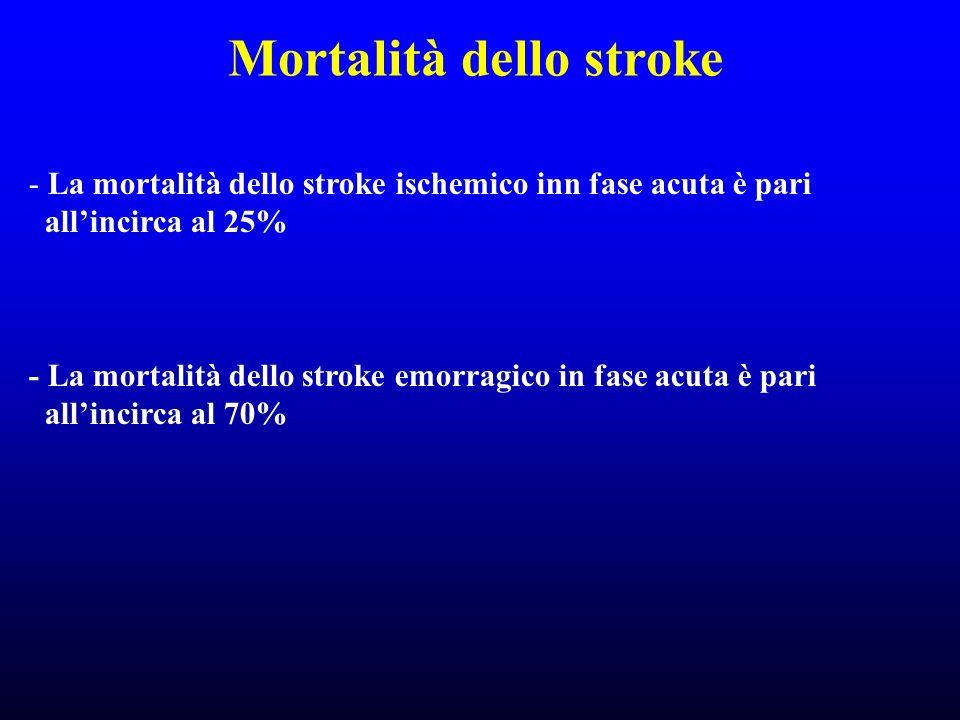 Mortalità dello stroke - La mortalità dello stroke ischemico inn fase acuta è pari allincirca al 25% - La mortalità dello stroke emorragico in fase ac