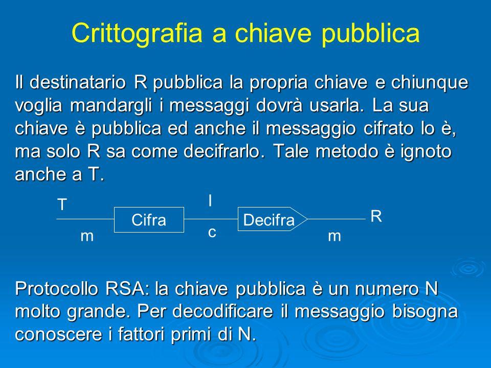 Crittografia a chiave pubblica Il destinatario R pubblica la propria chiave e chiunque voglia mandargli i messaggi dovrà usarla. La sua chiave è pubbl