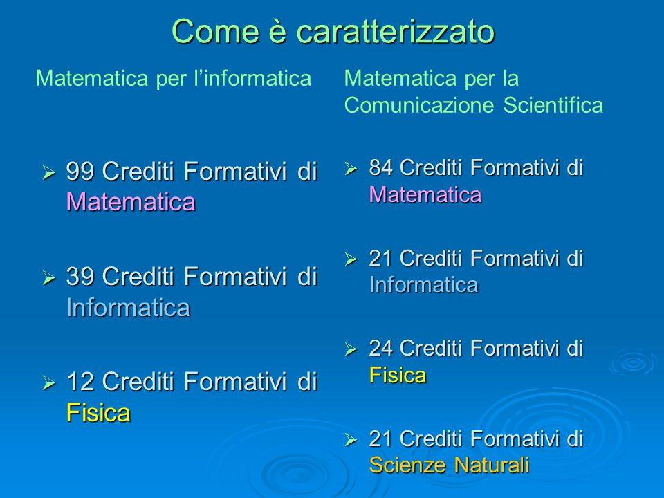 Come è caratterizzato 99 Crediti Formativi di Matematica 99 Crediti Formativi di Matematica 39 Crediti Formativi di Informatica 39 Crediti Formativi d
