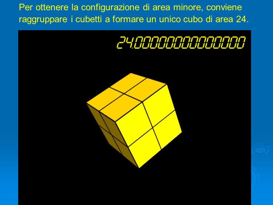Per ottenere la configurazione di area minore, conviene raggruppare i cubetti a formare un unico cubo di area 24.
