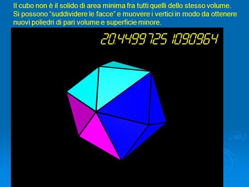 Il cubo non è il solido di area minima fra tutti quelli dello stesso volume. Si possono suddividere le facce e muovere i vertici in modo da ottenere n