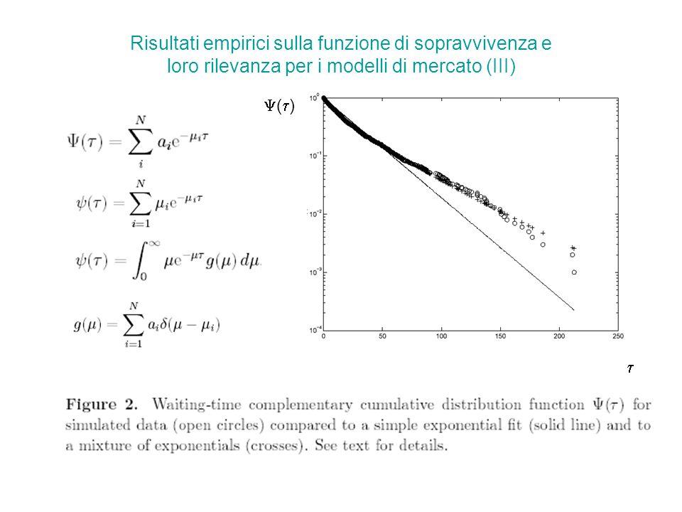 Risultati empirici sulla funzione di sopravvivenza e loro rilevanza per i modelli di mercato (III) ( )