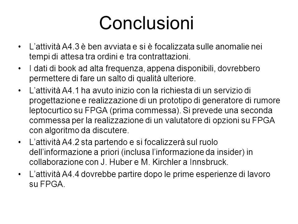 Conclusioni Lattività A4.3 è ben avviata e si è focalizzata sulle anomalie nei tempi di attesa tra ordini e tra contrattazioni.