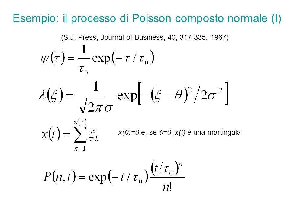 Esempio: il processo di Poisson composto normale (II) Convoluzione di n Gaussiane La distribuzione di x è leptocurtica