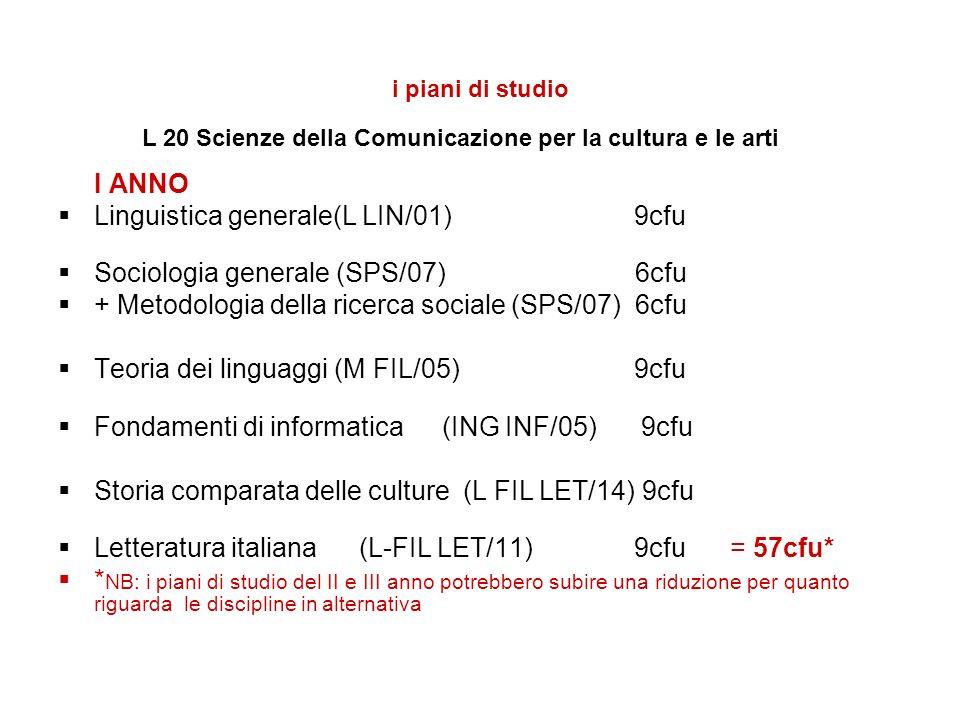 i piani di studio I ANNO Linguistica generale(L LIN/01) 9cfu Sociologia generale (SPS/07) 6cfu + Metodologia della ricerca sociale (SPS/07) 6cfu Teori