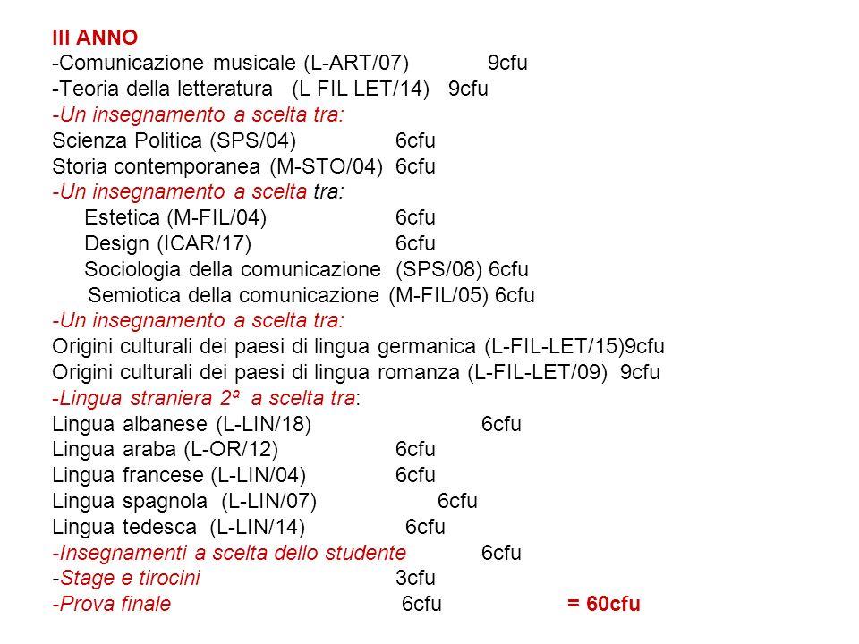 III ANNO -Comunicazione musicale (L-ART/07) 9cfu -Teoria della letteratura (L FIL LET/14) 9cfu -Un insegnamento a scelta tra: Scienza Politica (SPS/04