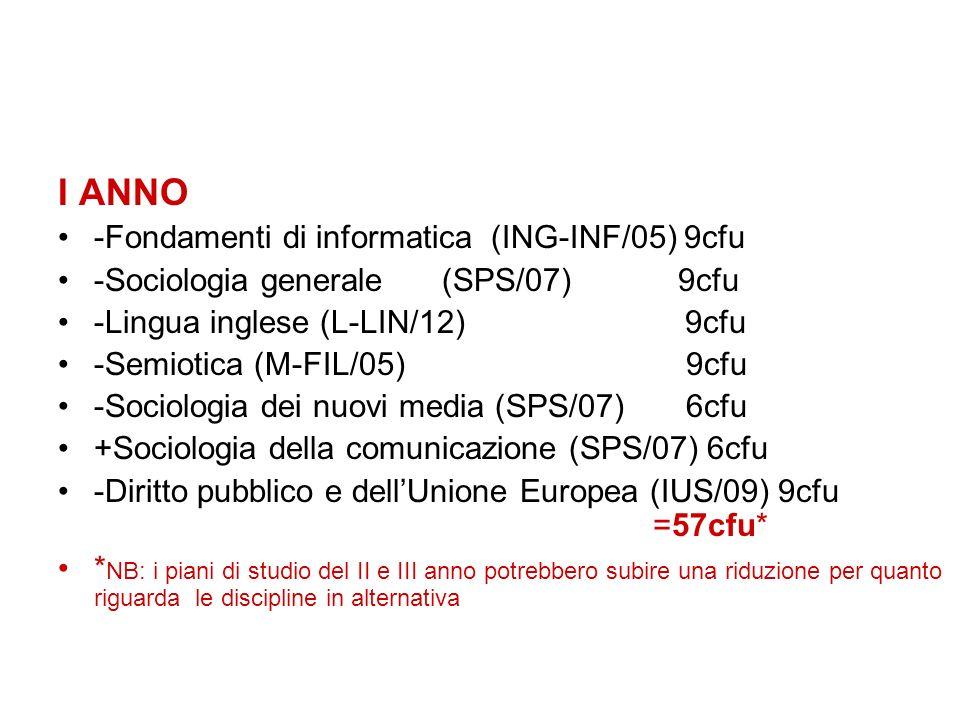I ANNO -Fondamenti di informatica (ING-INF/05) 9cfu -Sociologia generale(SPS/07) 9cfu -Lingua inglese (L-LIN/12) 9cfu -Semiotica (M-FIL/05) 9cfu -Sociologia dei nuovi media (SPS/07) 6cfu +Sociologia della comunicazione (SPS/07) 6cfu -Diritto pubblico e dellUnione Europea (IUS/09) 9cfu =57cfu* * NB: i piani di studio del II e III anno potrebbero subire una riduzione per quanto riguarda le discipline in alternativa