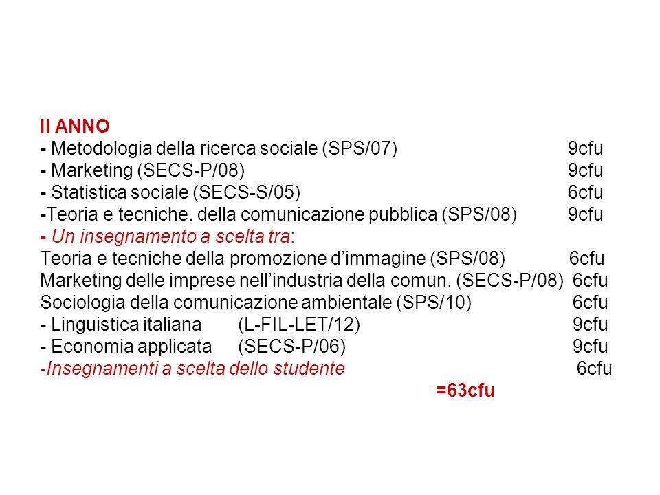 II ANNO - Metodologia della ricerca sociale (SPS/07) 9cfu - Marketing (SECS-P/08) 9cfu - Statistica sociale (SECS-S/05) 6cfu -Teoria e tecniche.