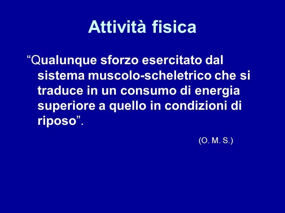 Qualunque sforzo esercitato dal sistema muscolo-scheletrico che si traduce in un consumo di energia superiore a quello in condizioni di riposo. (O. M.
