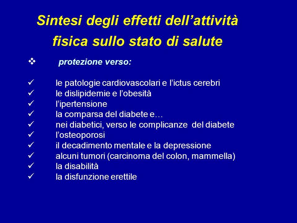 Sintesi degli effetti dellattività fisica sullo stato di salute protezione verso: le patologie cardiovascolari e lictus cerebri le dislipidemie e lobe