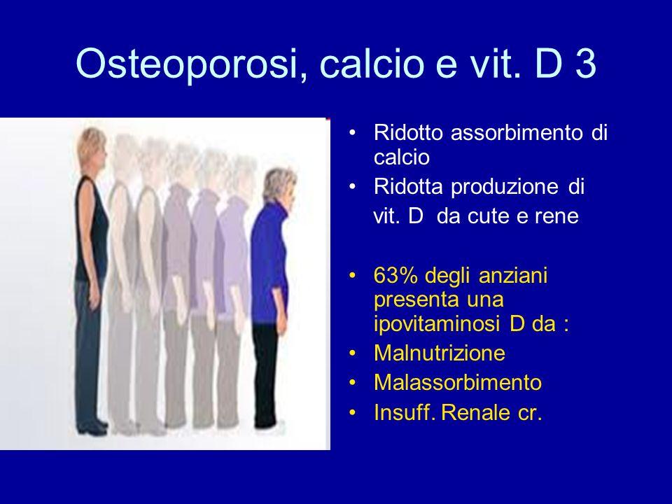 Osteoporosi, calcio e vit. D 3 Ridotto assorbimento di calcio Ridotta produzione di vit. D da cute e rene 63% degli anziani presenta una ipovitaminosi