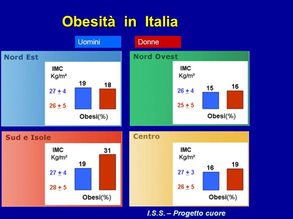 Obesità in Italia UominiDonne I.S.S. – Progetto cuore