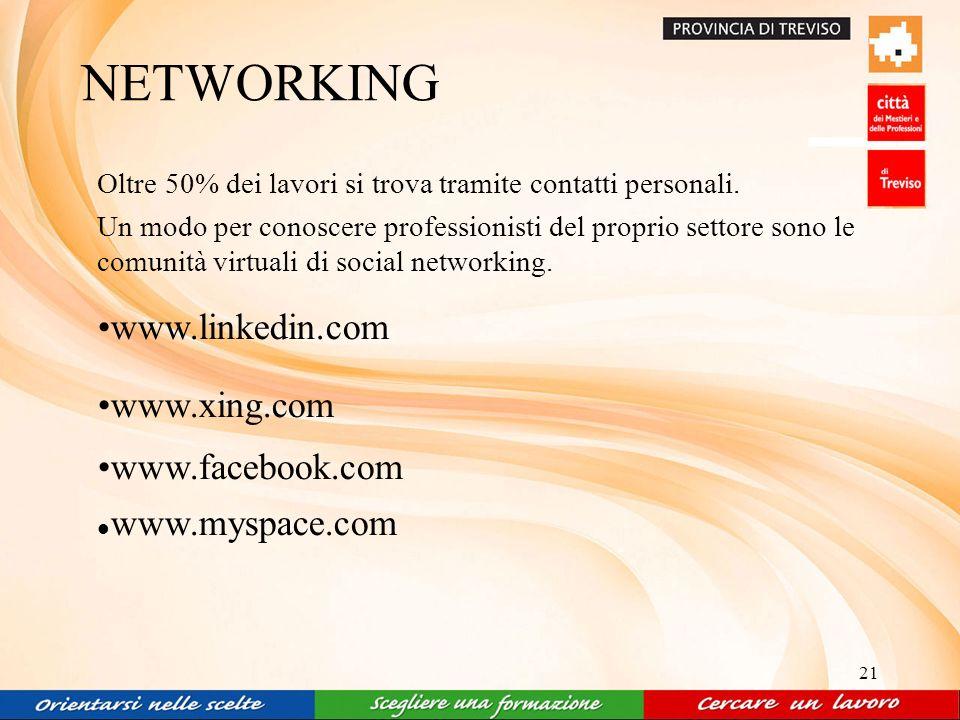 21 NETWORKING Oltre 50% dei lavori si trova tramite contatti personali.