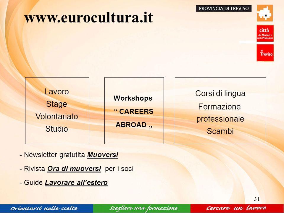 31 www.eurocultura.it Lavoro Stage Volontariato Studio Workshops CAREERS ABROAD Corsi di lingua Formazione professionale Scambi - Newsletter gratutita Muoversi - Rivista Ora di muoversi per i soci - Guide Lavorare allestero
