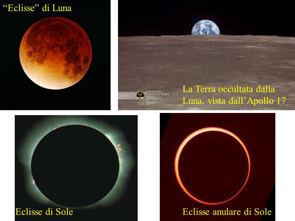 La Terra occultata dalla Luna, vista dallApollo 17 Eclisse di Luna Eclisse di SoleEclisse anulare di Sole