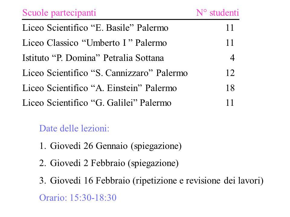 Scuole partecipantiN° studenti Liceo Scientifico E. Basile Palermo11 Liceo Classico Umberto I Palermo11 Istituto P. Domina Petralia Sottana 4 Liceo Sc