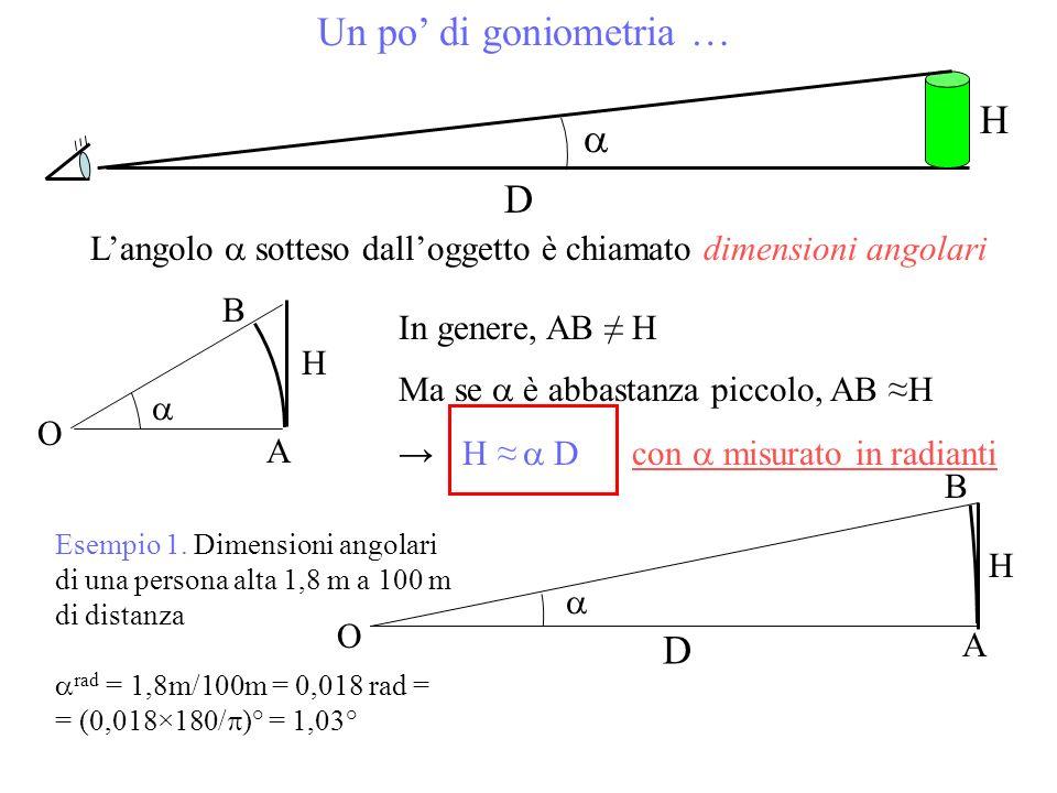 Un po di goniometria … Langolo sotteso dalloggetto è chiamato dimensioni angolari D H O H A B Ma se è abbastanza piccolo, AB H H D con misurato in rad