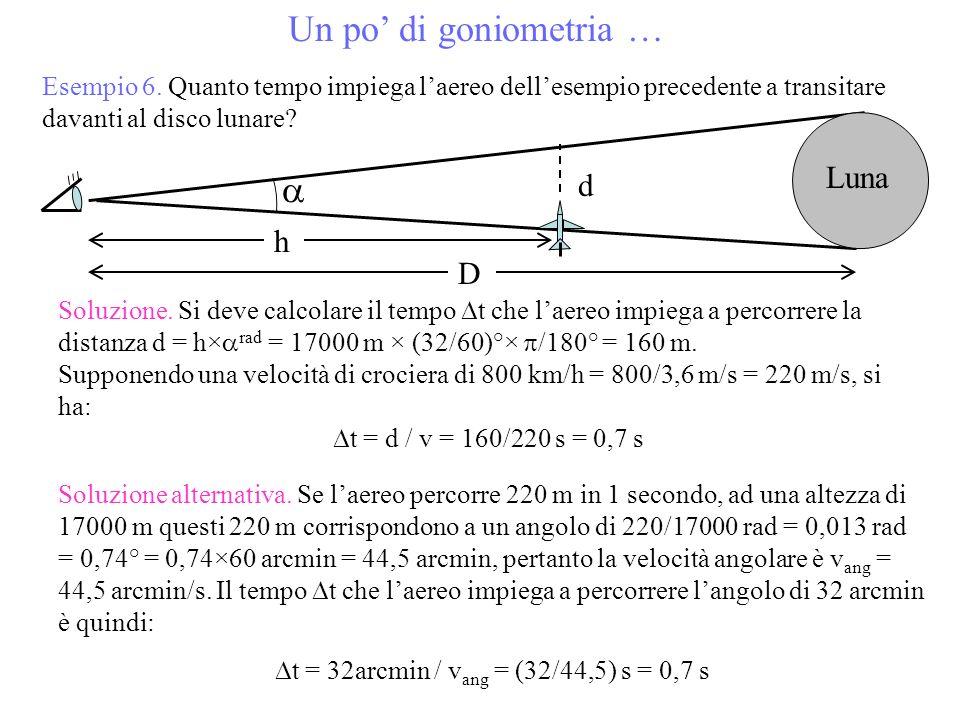 Un po di goniometria … Esempio 6. Quanto tempo impiega laereo dellesempio precedente a transitare davanti al disco lunare? D Luna h d Soluzione. Si de