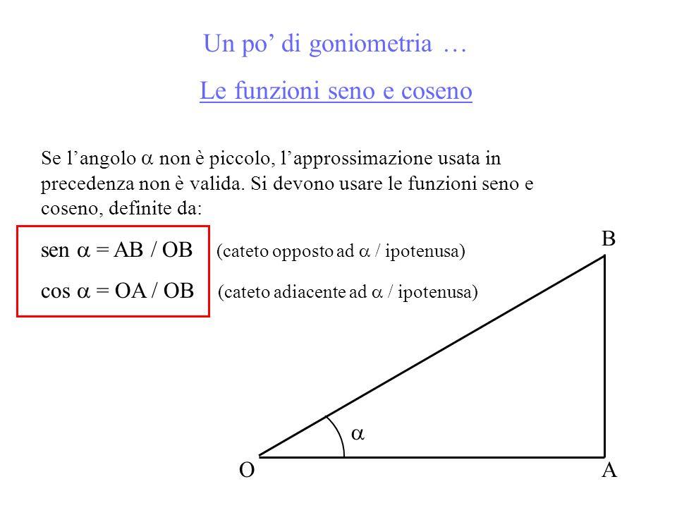 O B A Un po di goniometria … Le funzioni seno e coseno Se langolo non è piccolo, lapprossimazione usata in precedenza non è valida. Si devono usare le