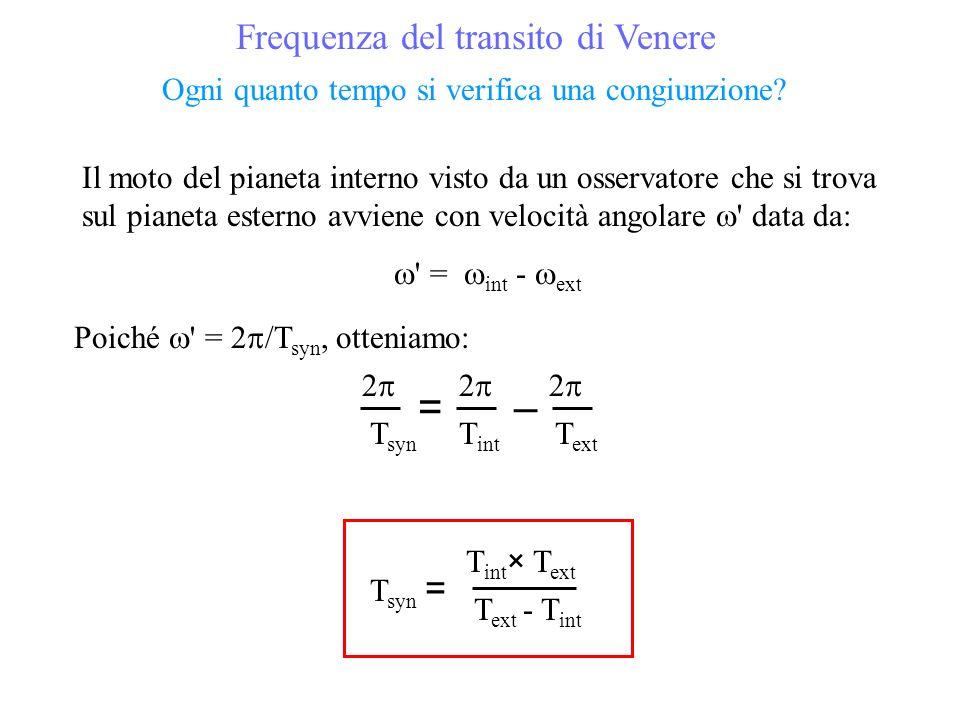 Frequenza del transito di Venere Ogni quanto tempo si verifica una congiunzione? Il moto del pianeta interno visto da un osservatore che si trova sul