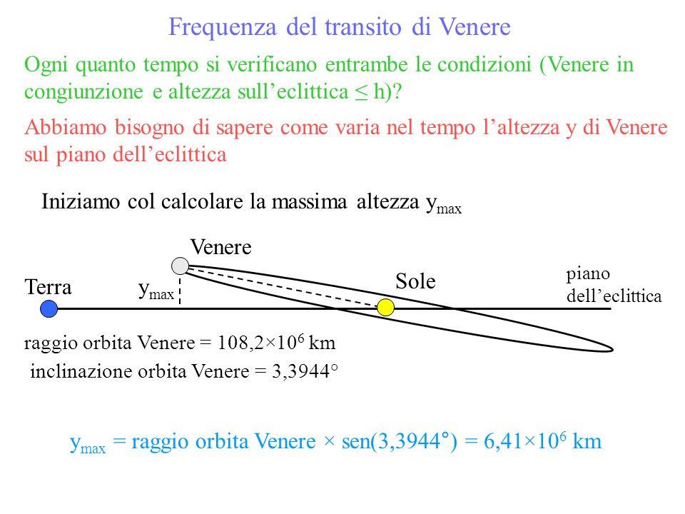 Frequenza del transito di Venere y max = raggio orbita Venere × sen(3,3944°) = 6,41×10 6 km Abbiamo bisogno di sapere come varia nel tempo laltezza y